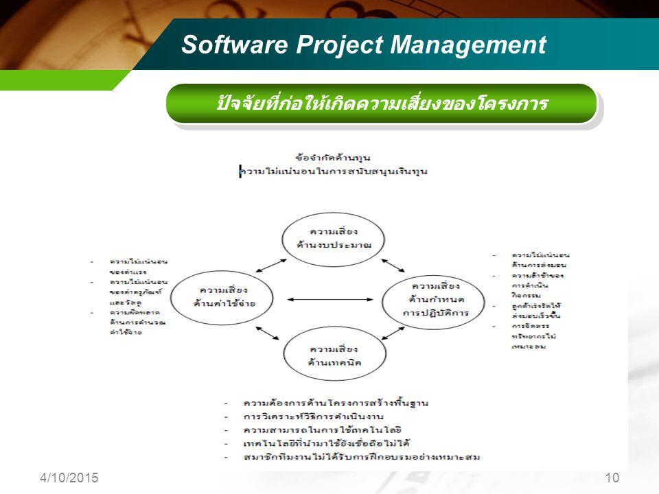 4/10/201510 Software Project Management ปัจจัยที่ก่อให้เกิดความเสี่ยงของโครงการ ปัจจัยที่ก่อให้เกิดความเสี่ยงของโครงการ