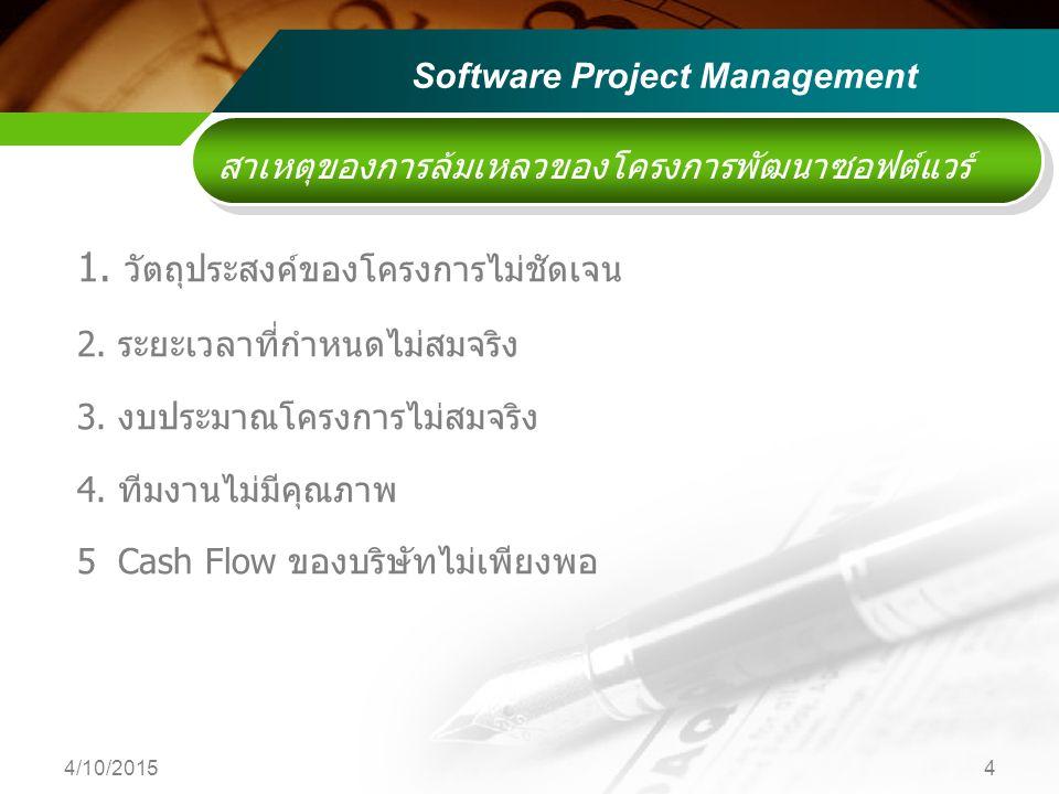 สาเหตุของการล้มเหลวของโครงการพัฒนาซอฟต์แวร์ 1. วัตถุประสงค์ของโครงการไม่ชัดเจน 2.