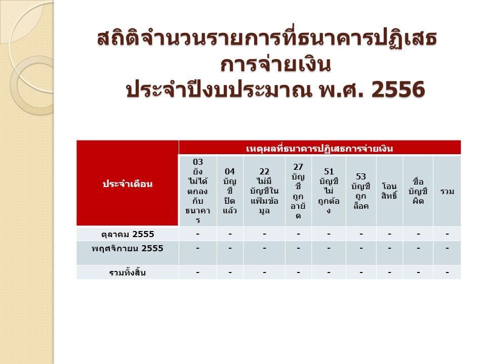 สถิติจำนวนรายการที่ธนาคารปฏิเสธ การจ่ายเงิน ประจำปีงบประมาณ พ. ศ. 2556 ประจำเดือน เหตุผลที่ธนาคารปฏิเสธการจ่ายเงิน 03 ยัง ไม่ได้ ตกลง กับ ธนาคา ร 04 บ