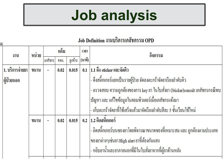 Job assignment