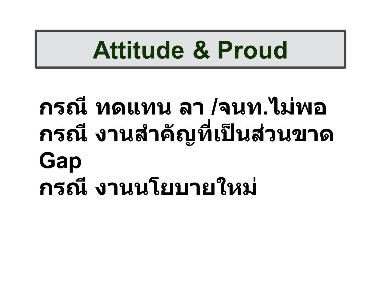 Attitude & Proud กรณี ทดแทน ลา / จนท. ไม่พอ กรณี งานสำคัญที่เป็นส่วนขาด Gap กรณี งานนโยบายใหม่