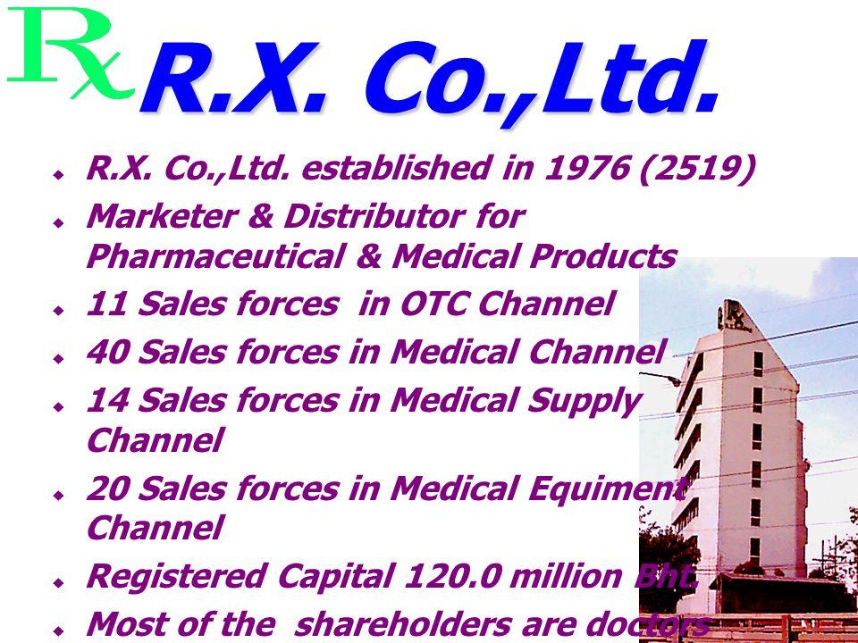 R.X.Co.,Ltd R.X. Co.,Ltd.  R.X. Co.,Ltd.