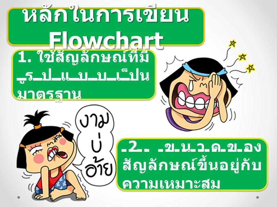 หลักในการเขียน Flowchart 1. ใช้สัญลักษณ์ที่มี รูปแบบเป็น มาตรฐาน 2. ขนาดของ สัญลักษณ์ขึ้นอยู่กับ ความเหมาะสม
