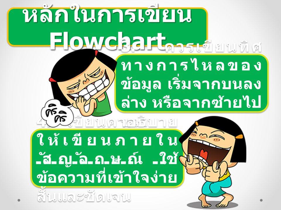 หลักในการเขียน Flowchart 3. ควรเขียนทิศ ทางการไหลของ ข้อมูล เริ่มจากบนลง ล่าง หรือจากซ้ายไป ขวา 4. เขียนคาอธิบาย ให้เขียนภายใน สัญลักษณ์ ใช้ ข้อความที
