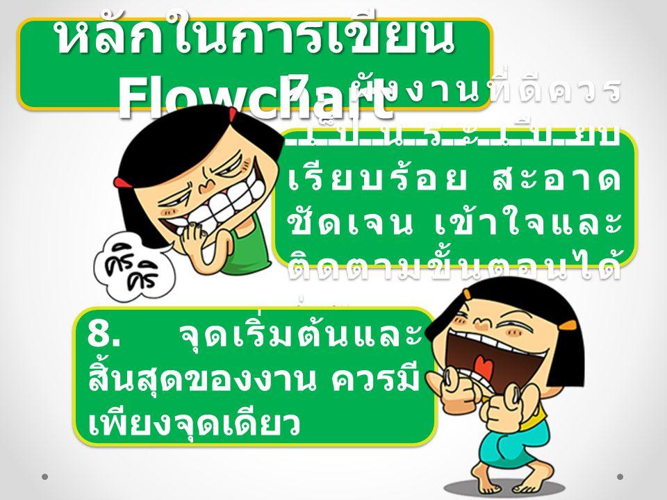 หลักในการเขียน Flowchart 7. ผังงานที่ดีควร เป็นระเบียบ เรียบร้อย สะอาด ชัดเจน เข้าใจและ ติดตามขั้นตอนได้ ง่าย 8. จุดเริ่มต้นและ สิ้นสุดของงาน ควรมี เพ