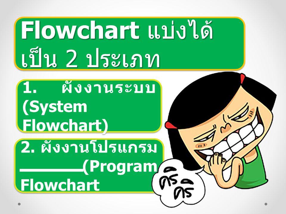 Flowchart แบ่งได้ เป็น 2 ประเภท 1. ผังงานระบบ (System Flowchart) 1. ผังงานระบบ (System Flowchart) 2. ผังงานโปรแกรม (Program Flowchart