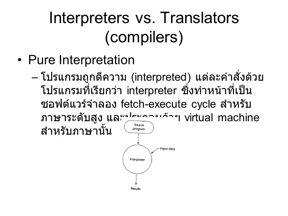 Interpreters vs.