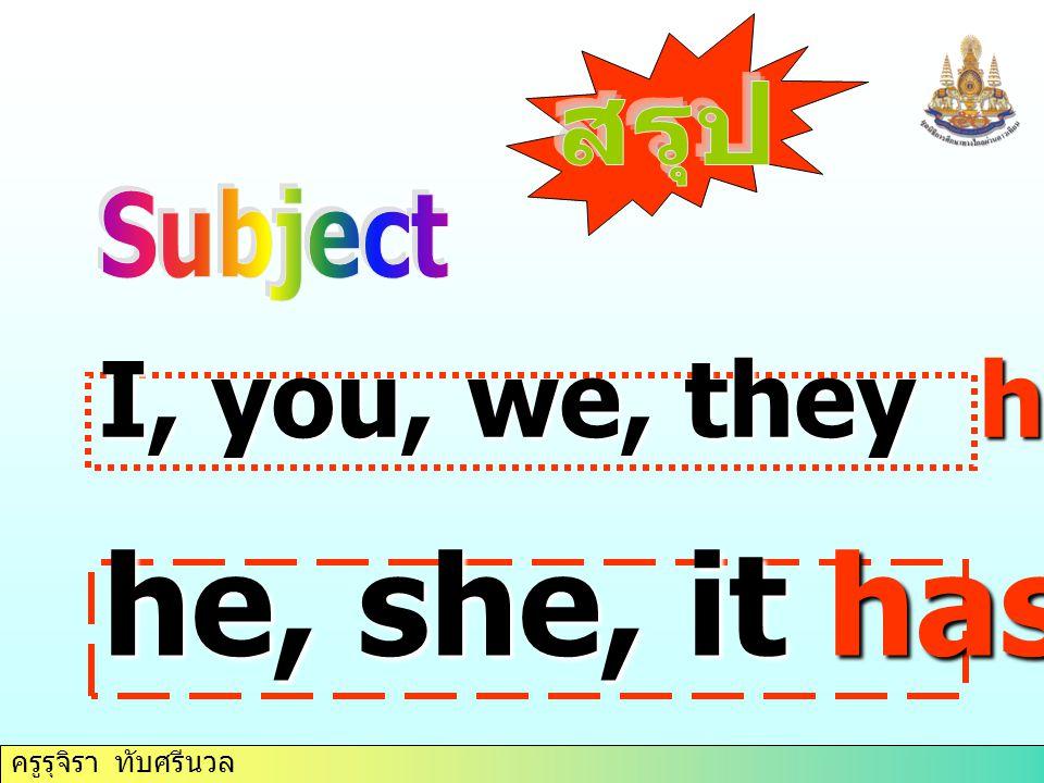 ครูรุจิรา ทับศรีนวล he, she, it has + verb3 I, you, we, they have + verb3