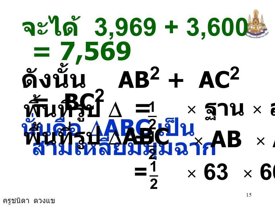 ครูชนิดา ดวงแข 14 BC 2 = 87 2 B D C A 63 60 87 วิธีทำ พิจารณารูป  ABC มี AB = 63 AB 2 = 63 2 = 3,969 AC 2 = 60 2 = 3,600 = 7,569 AC = 60, และ BC = 87