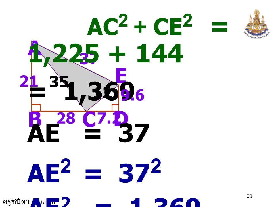 ครูชนิดา ดวงแข 20 A B D C E 287.2 37 21  CDE เป็น สามเหลี่ยมมุมฉาก จะได้ CE 2 = CD 2 + DE 2 = (7.2) 2 + (9.6) 2 = 51.84 + 92.16 = 144 CE = 12 9.6