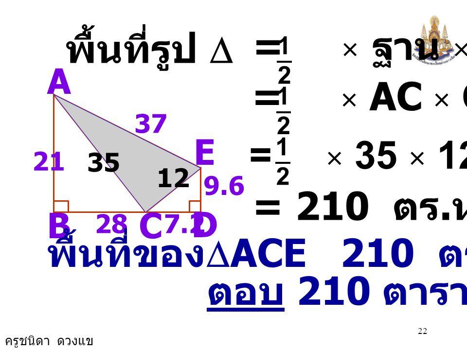 ครูชนิดา ดวงแข 21 A B D C E 287.2 37 21  AC 2 + CE 2 = 1,225 + 144 = 1,369 AE = 37 AE 2 = 37 2 AE 2 = 1,369 AE 2 = AC 2 + CE 2  ACE เป็น  ที