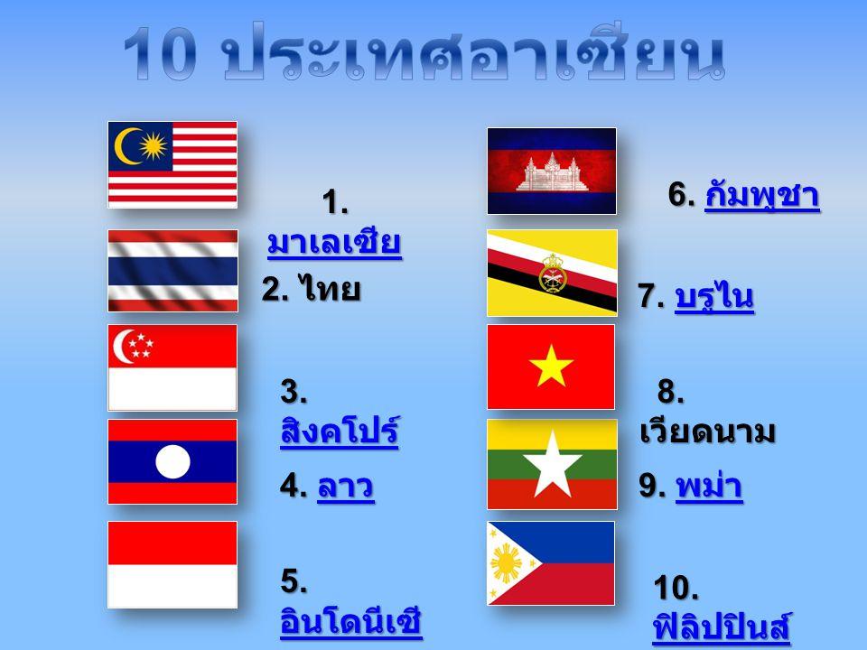 1. มาเลเซีย มาเลเซีย 2. ไทย 3. สิงคโปร์ สิงคโปร์ 4. ลาว ลาว 5. อินโดนีเซี ย อินโดนีเซี ย อินโดนีเซี ย 6. กัมพูชา 6. กัมพูชา กัมพูชา 7. บรูไน 7. บรูไน