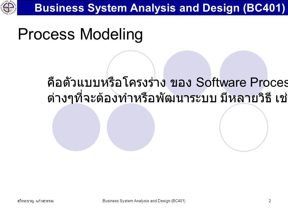สุวิทยชาญ แก้วสุวรรณ Business System Analysis and Design (BC401)2 Process Modeling คือตัวแบบหรือโครงร่าง ของ Software Process ต่างๆที่จะต้องทำหรือพัฒนาระบบ มีหลายวิธี เช่น Business System Analysis and Design (BC401)