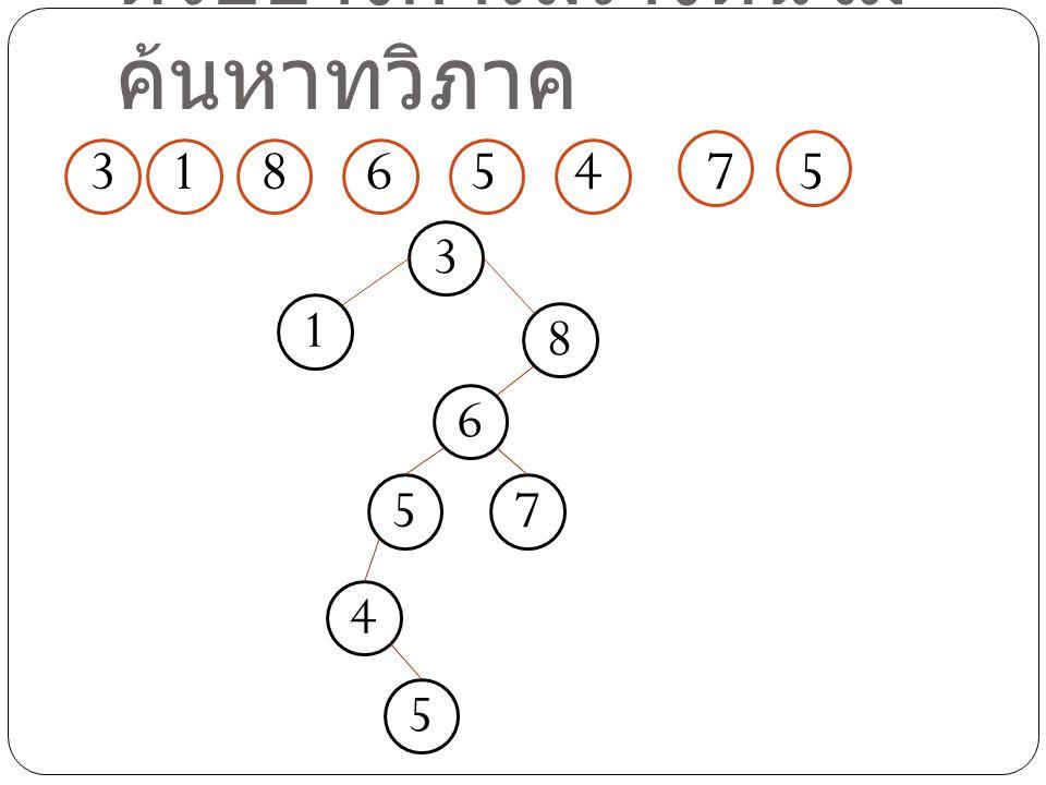 ตัวอย่างการสร้างต้นไม้ ค้นหาทวิภาค 3 18654 7 5 3 1 8 6 5 4 7 5