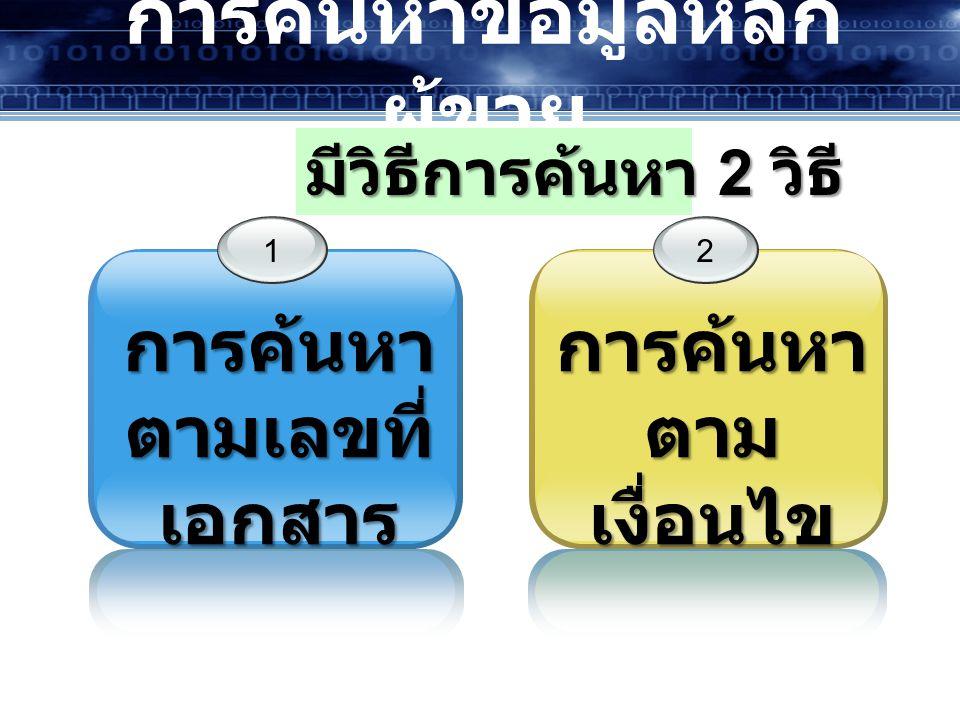 1 การค้นหา ตามเลขที่ เอกสาร 2 การค้นหา ตาม เงื่อนไข อื่น การค้นหาข้อมูลหลัก ผู้ขาย มีวิธีการค้นหา 2 วิธี