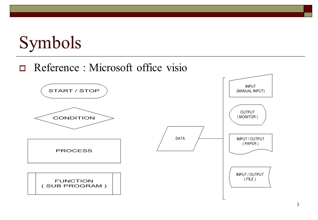 3 Symbols  Reference : Microsoft office visio