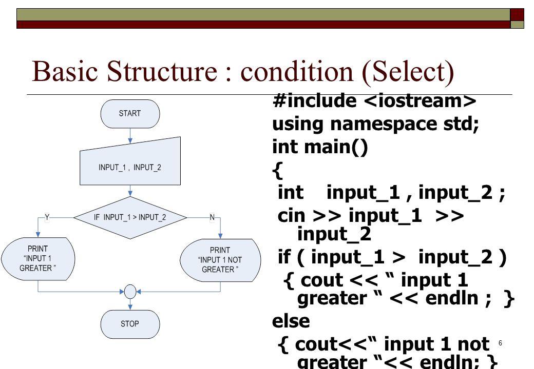6 Basic Structure : condition (Select) #include using namespace std; int main() { int input_1, input_2 ; cin >> input_1 >> input_2 if ( input_1 > inpu