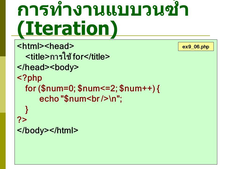 การทำงานแบบวนซ้ำ (Iteration) การใช้ for <?php for ($num=0; $num<=2; $num++) { echo