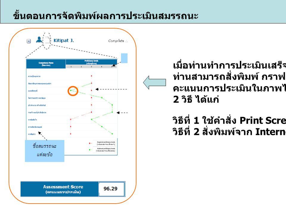 ขั้นตอนการจัดพิมพ์ผลการประเมินสมรรถนะ เมื่อท่านทำการประเมินเสร็จสิ้น ท่านสามารถสั่งพิมพ์ กราฟและ คะแนนการประเมินในภาพได้ 2 วิธี ได้แก่ วิธีที่ 1 ใช้คำสั่ง Print Screen วิธีที่ 2 สั่งพิมพ์จาก Internet Explorer