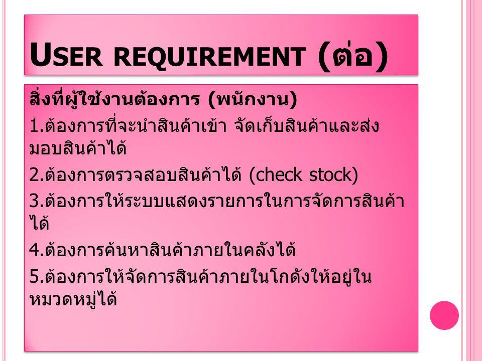U SER REQUIREMENT ( ต่อ ) สิ่งที่ผู้ใช้งานต้องการ ( พนักงาน ) 1. ต้องการที่จะนำสินค้าเข้า จัดเก็บสินค้าและส่ง มอบสินค้าได้ 2. ต้องการตรวจสอบสินค้าได้