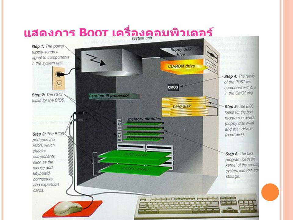 แสดงการ B OOT เครื่องคอมพิวเตอร์