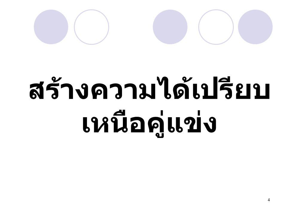 15 7.ขาดระบบเนวิเกชันที่มีประสิทธิภาพ 8. ใช้สีของลิงก์ไม่เหมาะสม 9.
