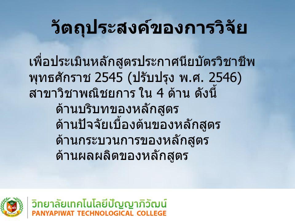 วัตถุประสงค์ของการวิจัย เพื่อประเมินหลักสูตรประกาศนียบัตรวิชาชีพ พุทธศักราช 2545 ( ปรับปรุง พ. ศ. 2546) สาขาวิชาพณิชยการ ใน 4 ด้าน ดังนี้ ด้านบริบทของ