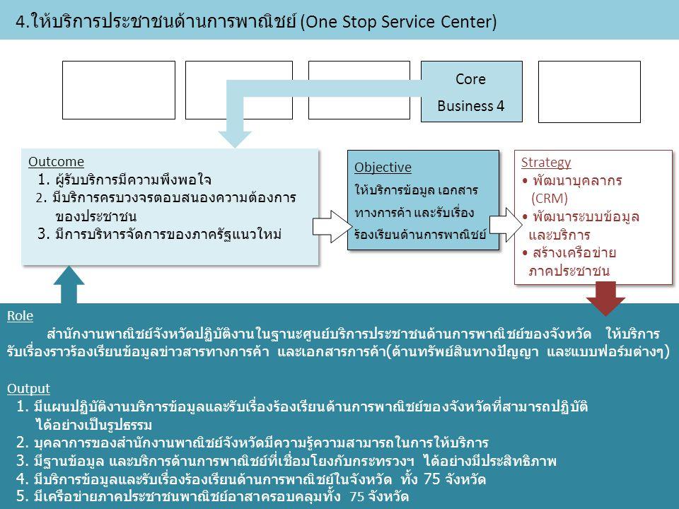 4. ให้บริการประชาชนด้านการพาณิชย์ (One Stop Service Center) Outcome 1. ผู้รับบริการมีความพึงพอใจ 2. มีบริการครบวงจรตอบสนองความต้องการ ของประชาชน 3. มี