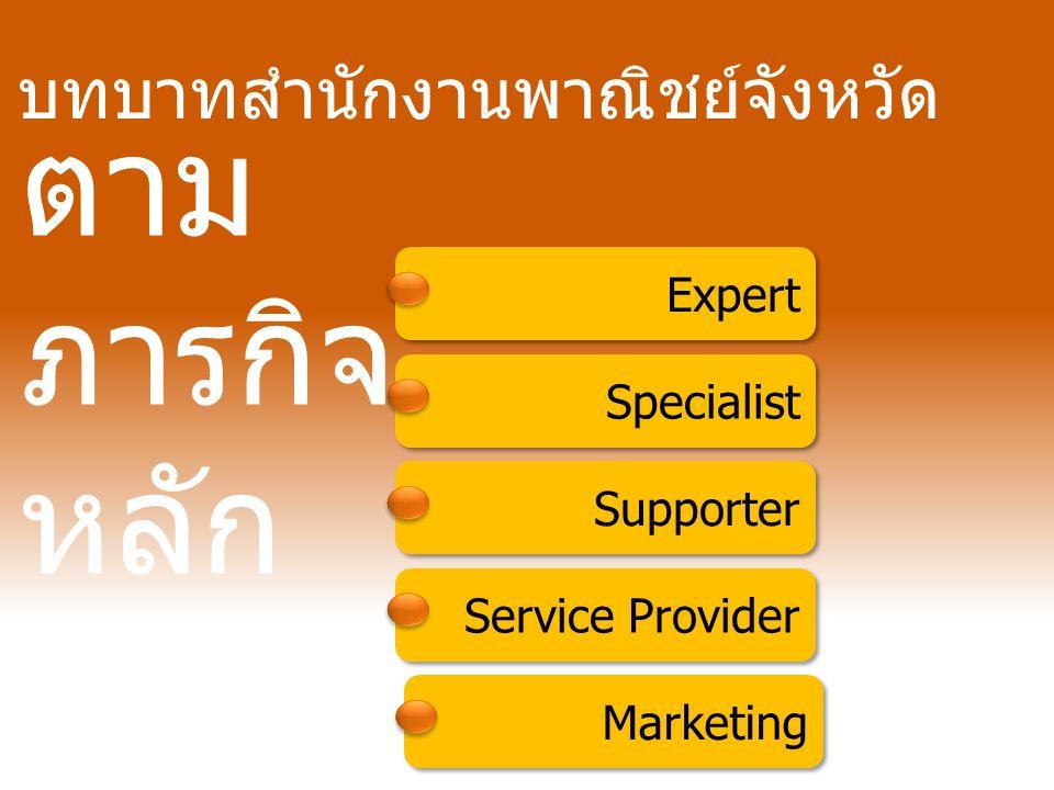 บทบาทสำนักงานพาณิชย์จังหวัด Expert Specialist Supporter Service Provider Marketing ตาม ภารกิจ หลัก