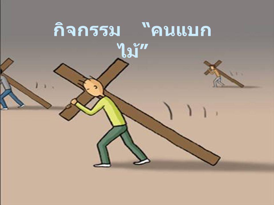 สิ่งที่แสดงถึง ความตั้งใจของ ผู้บริหารใน การปฏิบัติงาน ในอนาคต www.themegallery.com นโยบาย คือ
