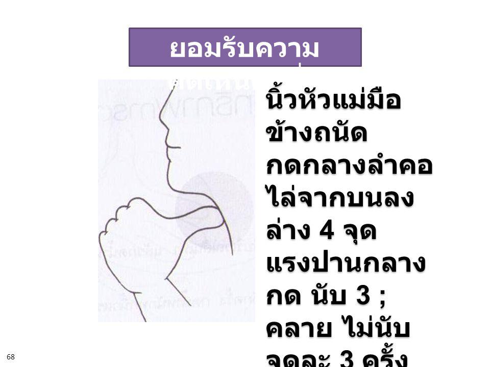 ยอมรับความ คิดเห็นคนอื่น นิ้วหัวแม่มือ ข้างถนัด กดกลางลำคอ ไล่จากบนลง ล่าง 4 จุด แรงปานกลาง กด นับ 3 ; คลาย ไม่นับ จุดละ 3 ครั้ง ข้อควรระวัง อาจไอได้