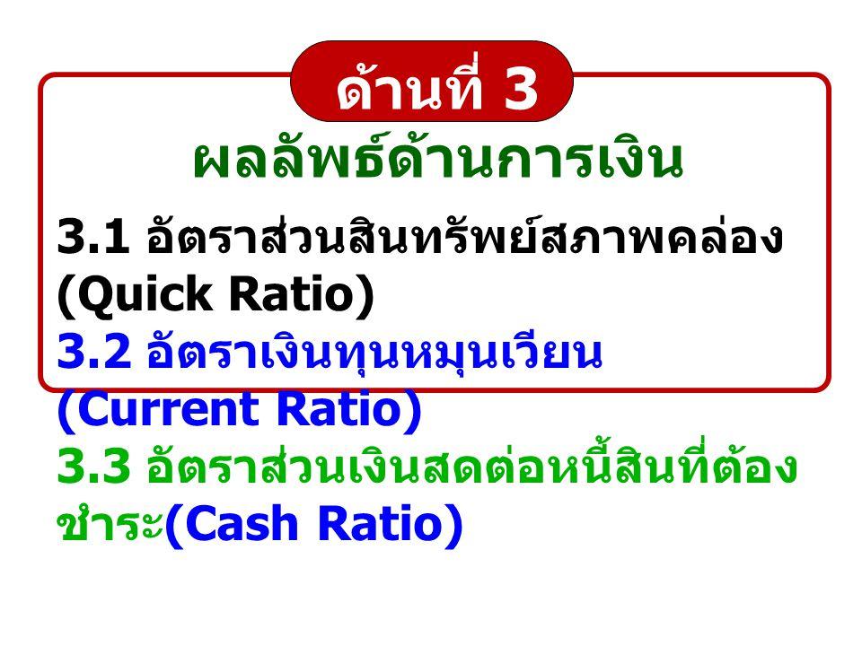 ด้านที่ 3 ผลลัพธ์ด้านการเงิน 3.1 อัตราส่วนสินทรัพย์สภาพคล่อง (Quick Ratio) 3.2 อัตราเงินทุนหมุนเวียน (Current Ratio) 3.3 อัตราส่วนเงินสดต่อหนี้สินที่ต้อง ชำระ (Cash Ratio)