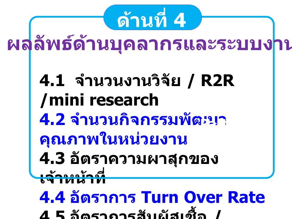 4.1 จำนวนงานวิจัย / R2R /mini research 4.2 จำนวนกิจกรรมพัฒนา คุณภาพในหน่วยงาน 4.3 อัตราความผาสุกของ เจ้าหน้าที่ 4.4 อัตราการ Turn Over Rate 4.5 อัตราการสัมผัสเชื้อ / บาดเจ็บ จากการปฏิบัติงาน Part 4 ด้านที่ 4 ผลลัพธ์ด้านบุคลากรและระบบงาน