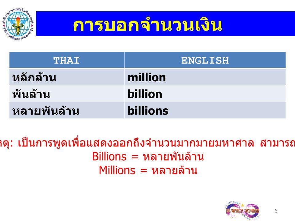 THAIENGLISH หลักล้าน million พันล้าน billion หลายพันล้าน billions 5 การบอกจำนวนเงิน หมายเหตุ : เป็นการพูดเพื่อแสดงออกถึงจำนวนมากมายมหาศาล สามารถใช้คำว
