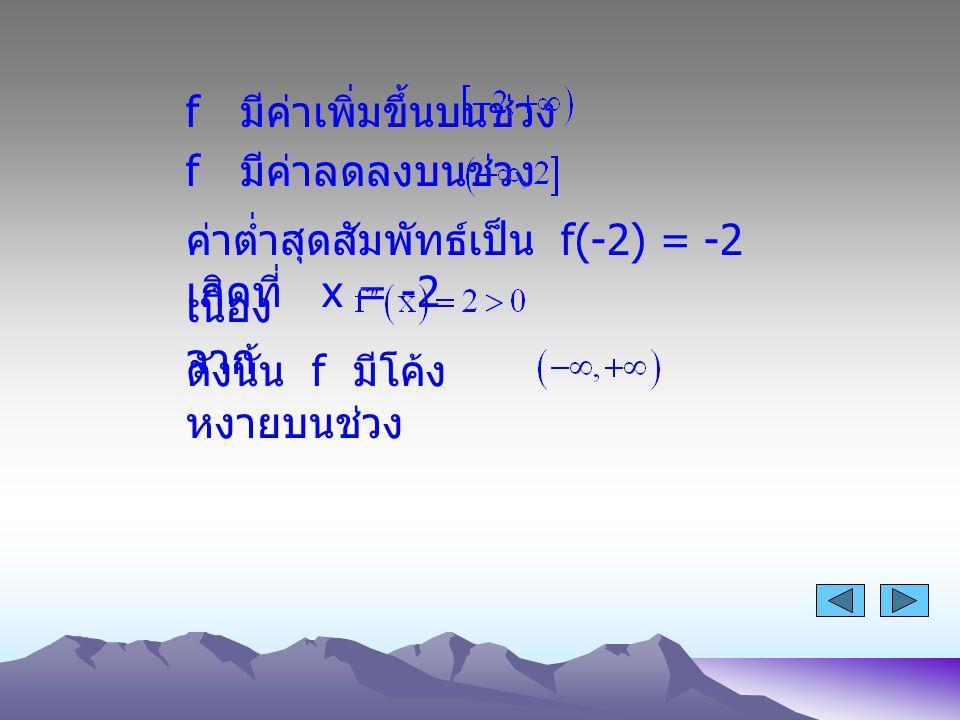 f มีค่าเพิ่มขึ้นบนช่วง f มีค่าลดลงบนช่วง ค่าต่ำสุดสัมพัทธ์เป็น f(-2) = -2 เกิดที่ x = -2 เนื่อง จาก ดังนั้น f มีโค้ง หงายบนช่วง