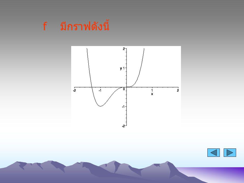 f มีกราฟดังนี้