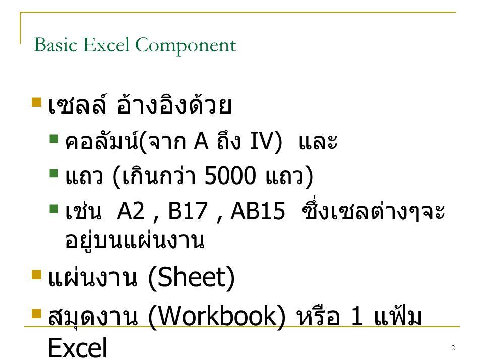 2 Basic Excel Component  เซลล์ อ้างอิงด้วย  คอลัมน์ ( จาก A ถึง IV) และ  แถว ( เกินกว่า 5000 แถว )  เช่น A2, B17, AB15 ซึ่งเซลต่างๆจะ อยู่บนแผ่นงา