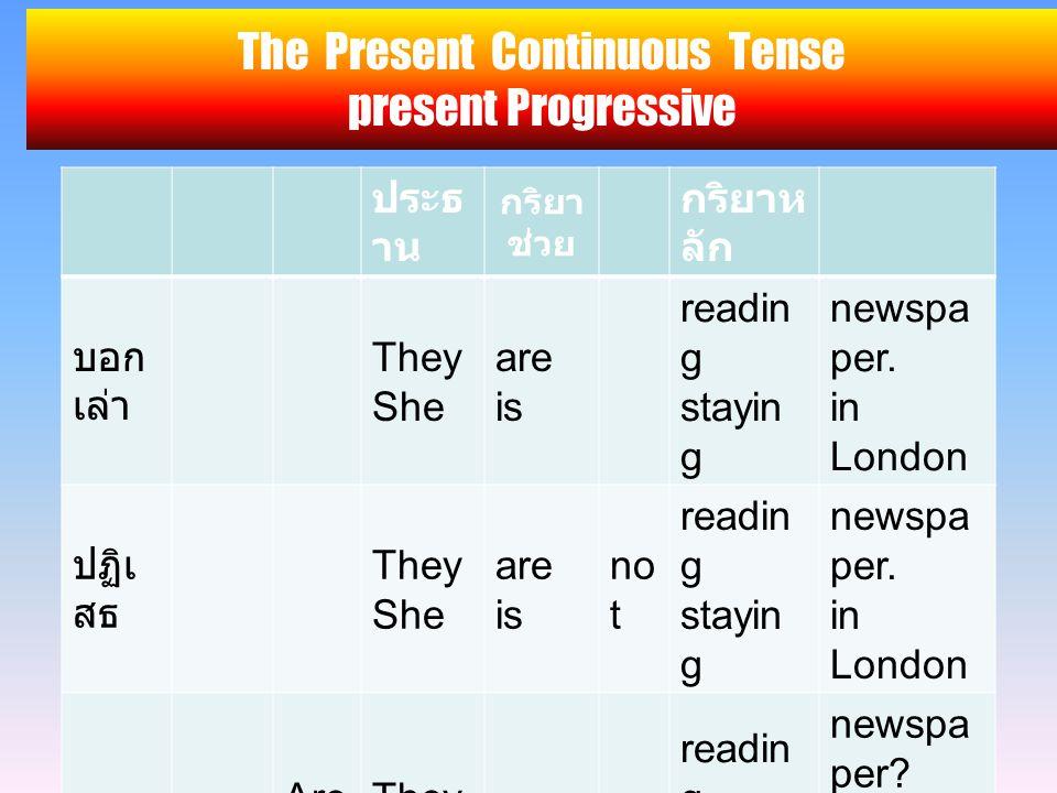 The Present Continuous Tense present Progressive ประธ าน กริยา ช่วย กริยาห ลัก บอก เล่า They She are is readin g stayin g newspa per.