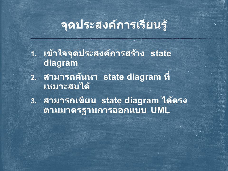 1. เข้าใจจุดประสงค์การสร้าง state diagram 2. สามารถค้นหา state diagram ที่ เหมาะสมได้ 3. สามารถเขียน state diagram ได้ตรง ตามมาตรฐานการออกแบบ UML จุดป