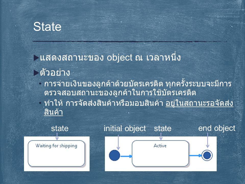  แสดงสถานะของ object ณ เวลาหนึ่ง  ตัวอย่าง การจ่ายเงินของลูกค้าด้วยบัตรเครดิต ทุกครั้งระบบจะมีการ ตรวจสอบสถานะของลูกค้าในการใช้บัตรเครดิต ทำให้ การจ