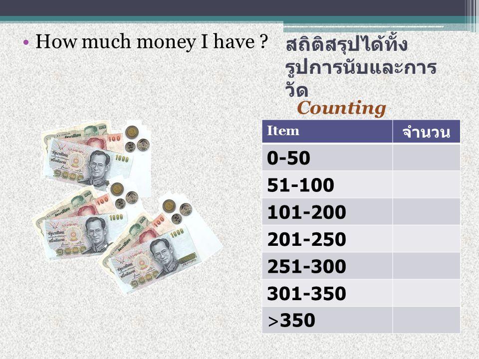สถิติสรุปได้ทั้ง รูปการนับและการ วัด How much money I have .