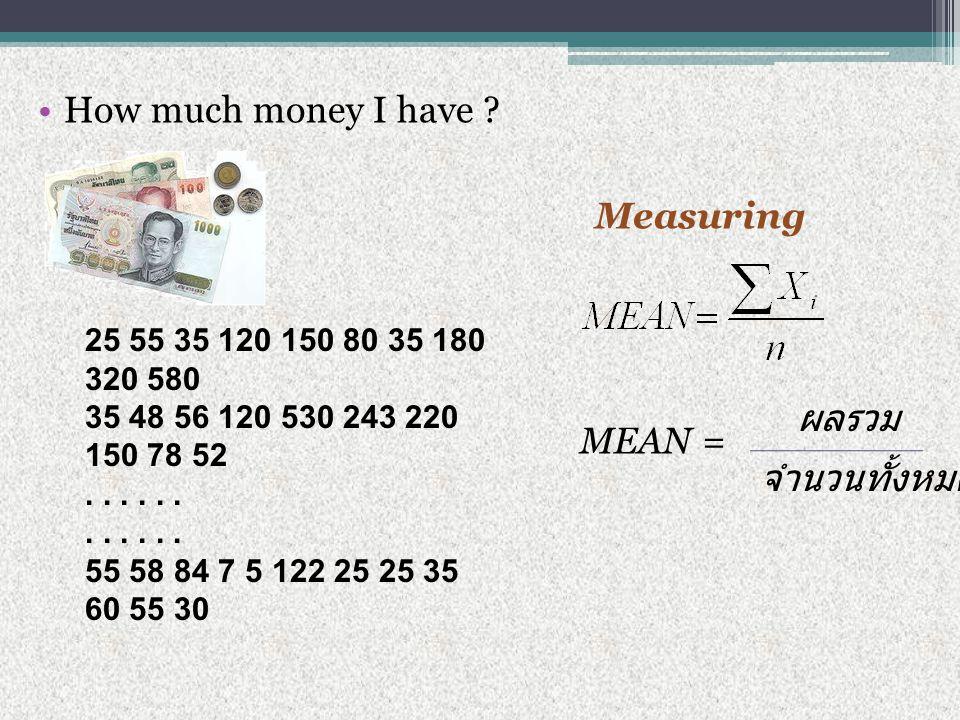 Simple Example จงหาค่าเฉลี่ยจากข้อมูล ต่อไปนี้ 25 55 35 120 150 80 35 180 300 100 MEAN = 25 + 55 + 35 + 120 + 150 + 80 + 35 + 180 + 300 +100 10 = 1080 10 = 108.0