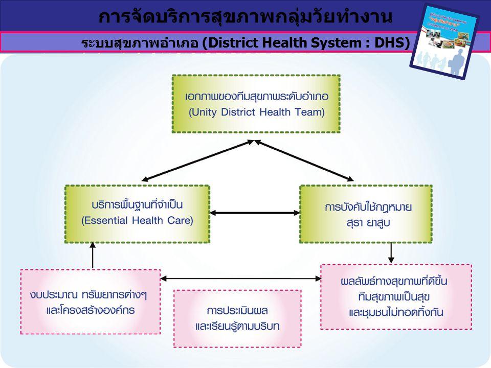 การจัดบริการสุขภาพกลุ่มวัยทำงาน ระบบสุขภาพอำเภอ (District Health System : DHS)