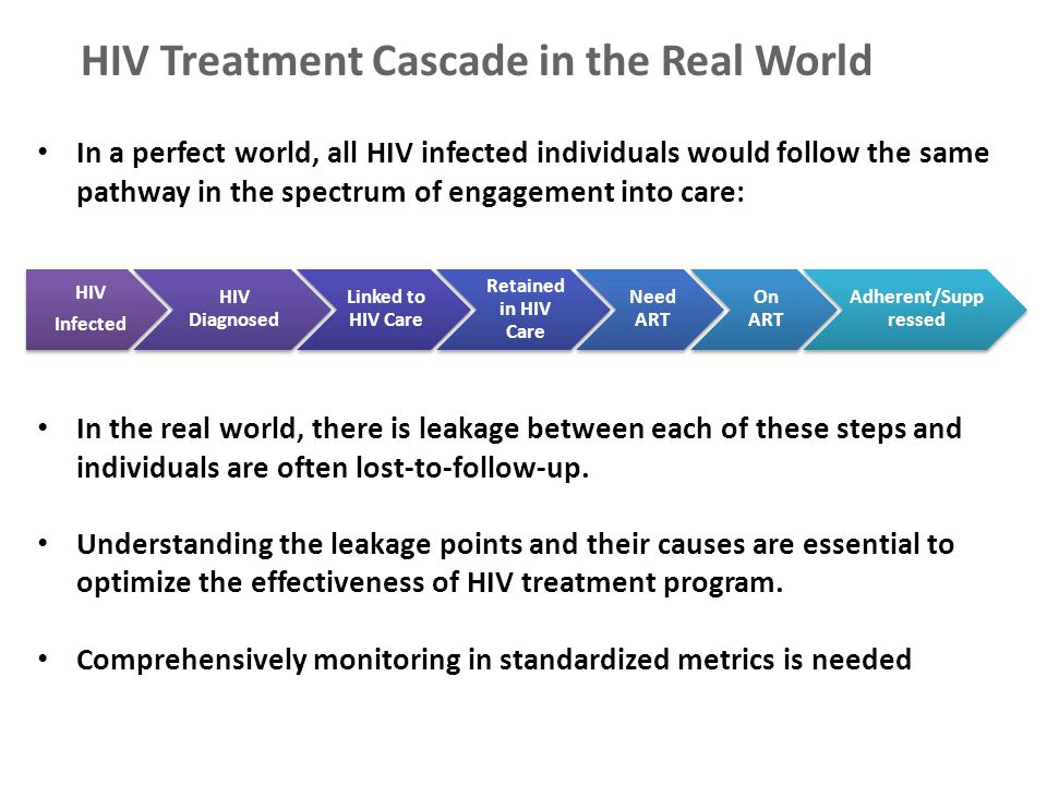 HIV Treatment Cascade in the Real World In a perfect world, all HIV infected individuals would follow the same pathway in the spectrum of engagement i