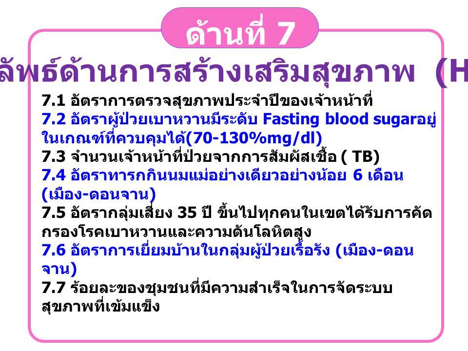 7.1 อัตราการตรวจสุขภาพประจำปีของเจ้าหน้าที่ 7.2 อัตราผู้ป่วยเบาหวานมีระดับ Fasting blood sugar อยู่ ในเกณฑ์ที่ควบคุมได้ (70-130%mg/dl) 7.3 จำนวนเจ้าหน