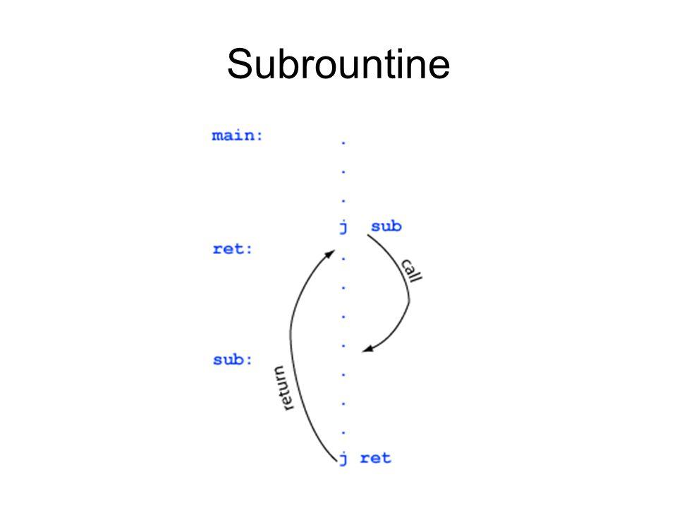 Subrountine