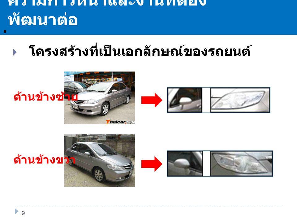 . 10 ความก้าวหน้าและงานที่ต้อง พัฒนาต่อ  โครงสร้างที่เป็นเอกลักษณ์ของรถยนต์ 9 ด้านข้างซ้าย ด้านข้างขวา