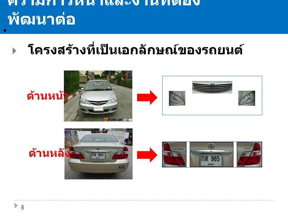. ความก้าวหน้าและงานที่ต้อง พัฒนาต่อ 9  โครงสร้างที่เป็นเอกลักษณ์ของรถยนต์ 8 ด้านหน้า ด้านหลัง