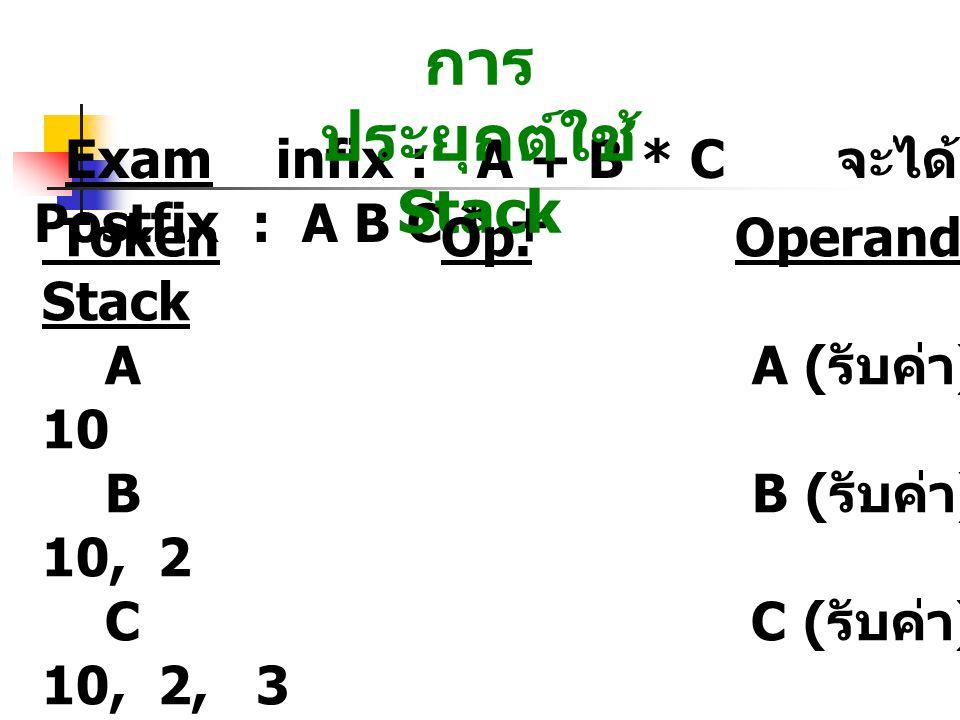 Exam infix : A + B * C จะได้ Postfix : A B C * + การ ประยุกต์ใช้ Stack Token Op. Operand Stack A A ( รับค่า ) 10 B B ( รับค่า ) 10, 2 C C ( รับค่า ) 1