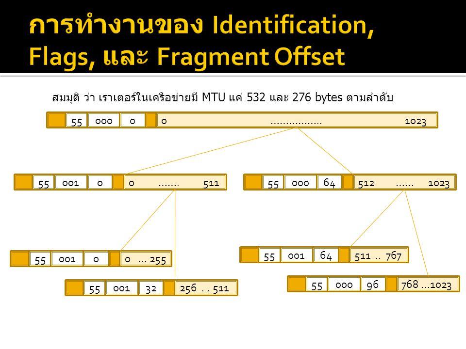 สมมุติ ว่า เราเตอร์ในเครือข่ายมี MTU แค่ 532 และ 276 bytes ตามลำดับ 5500000 ……………..